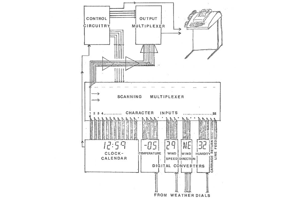 Design and Construction of a Weather Data Recording System